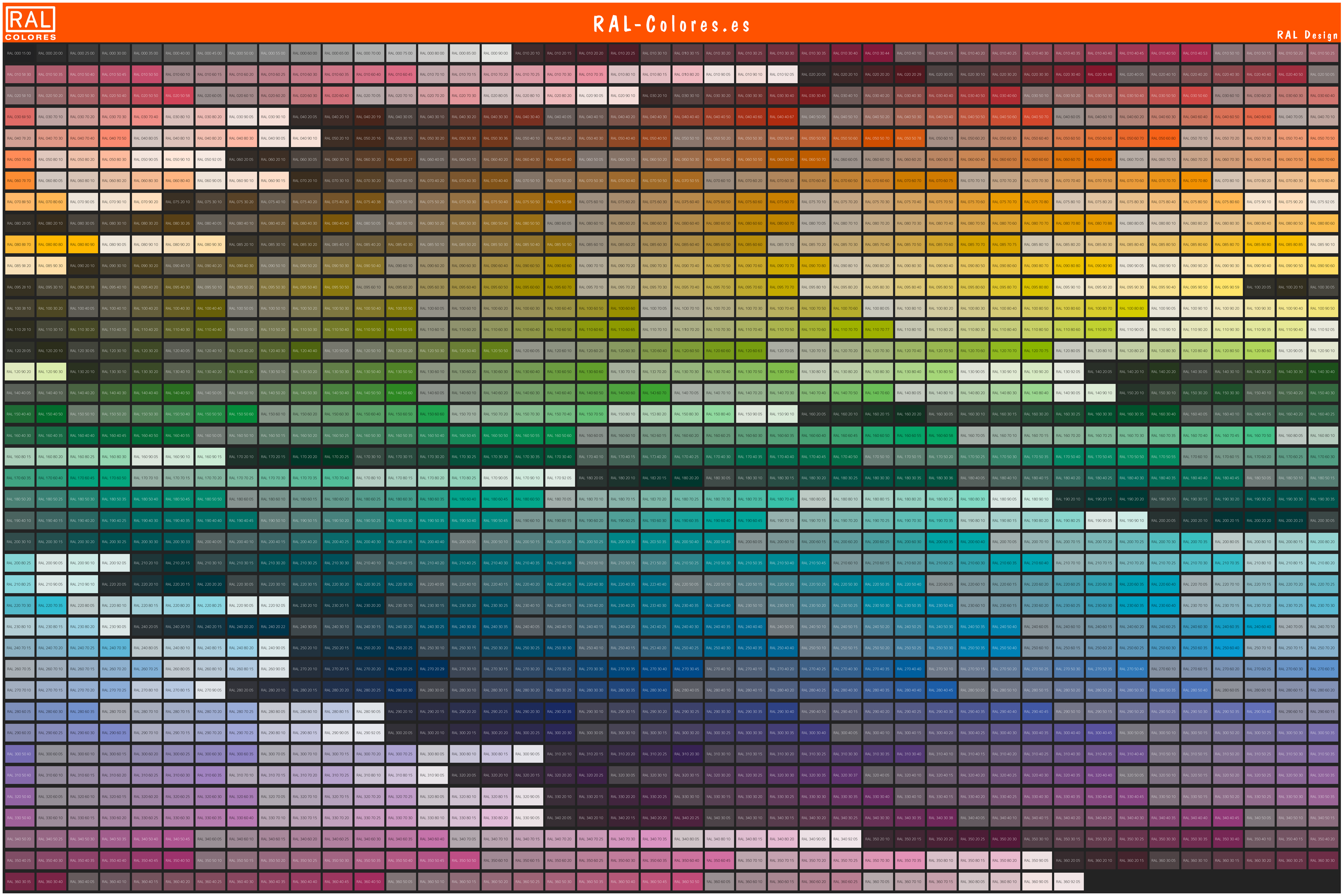 Carta de colores RAL Design