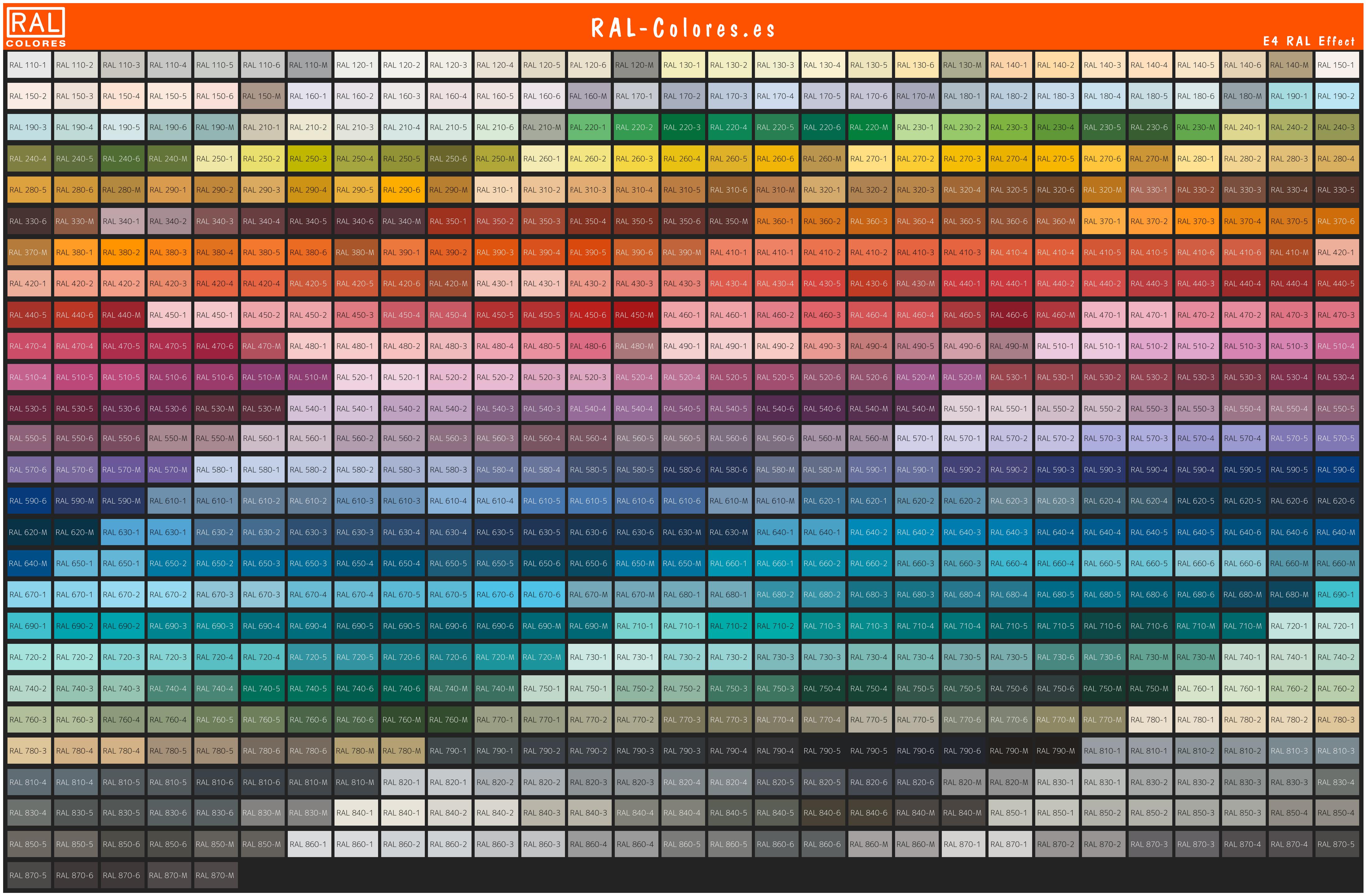 Carta de colores RAL Effect
