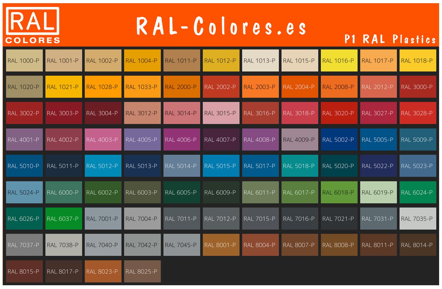 Carta de colores RAL P1 Plastics