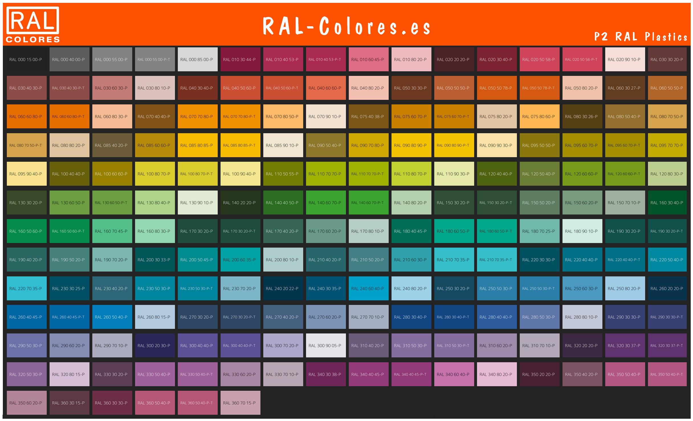 Carta de colores RAL P2 Plastics